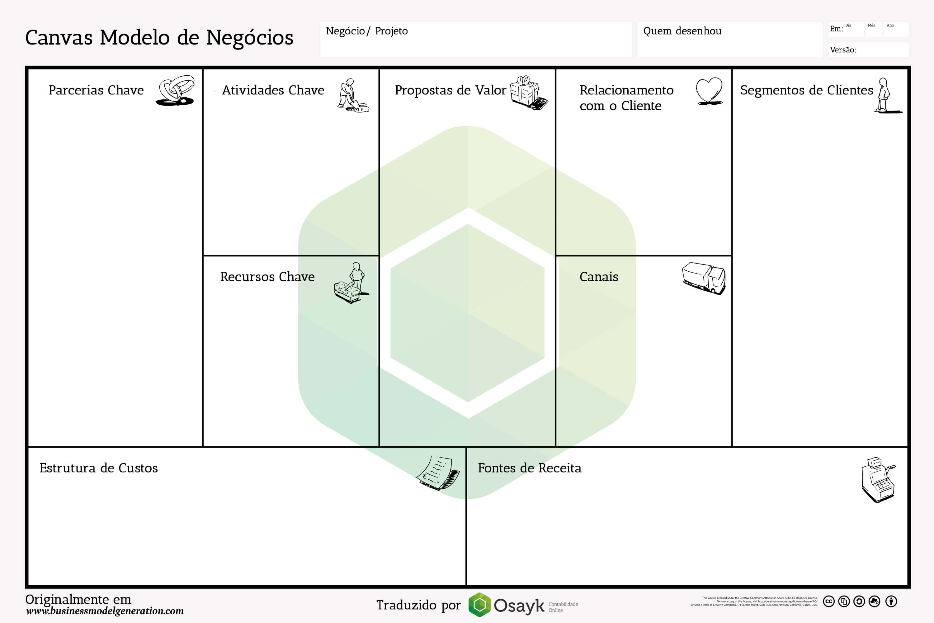 Business Model Canvas Osayk
